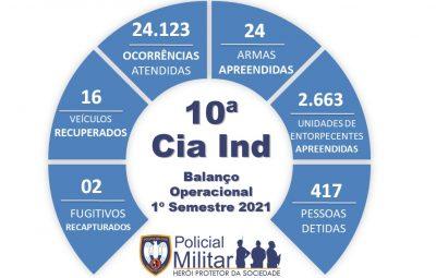 COLMEIA BAL OP 400x255 - Folha Iconha