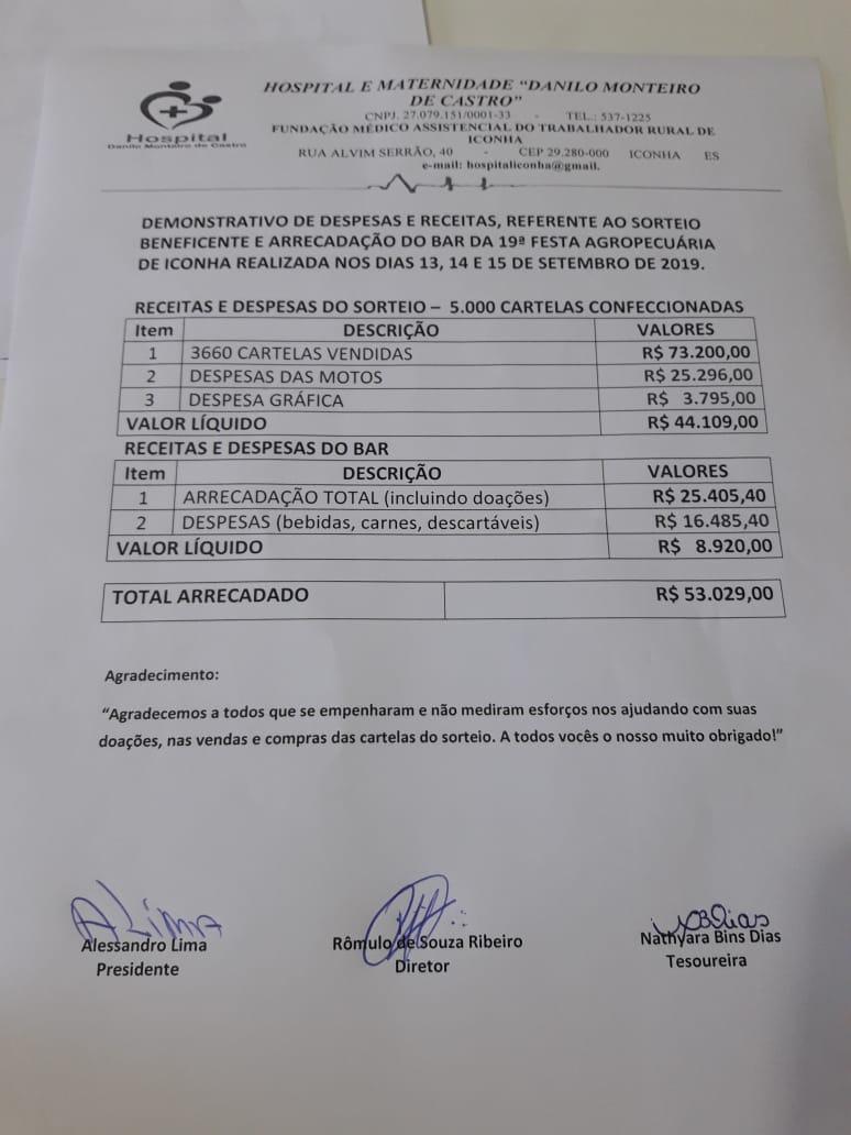 Hospital e Maternidade Danilo Monteiro de Castro presta contas de sorteio beneficente realizado